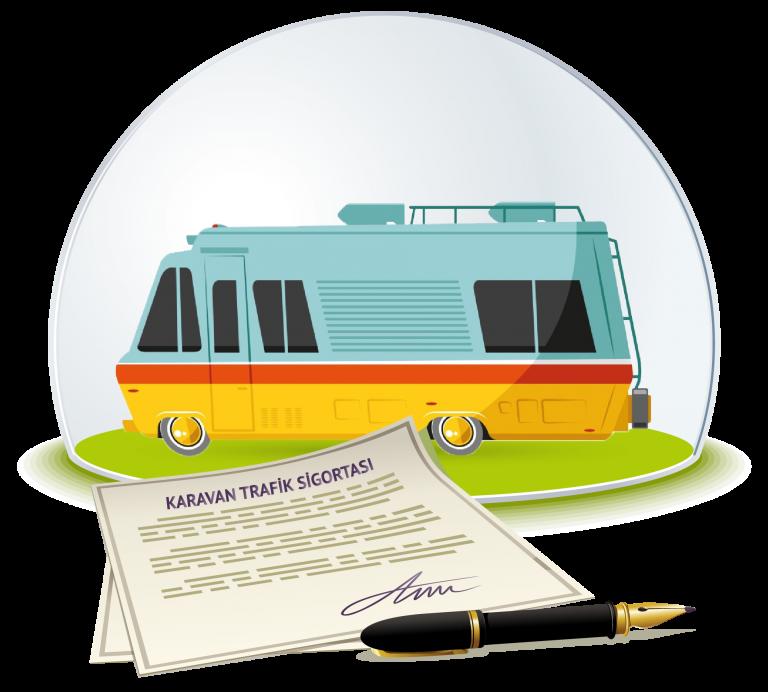 Karavan Zorunlu Trafik Sigortası ve tüm donanımı kapsayan Karavan Kasko hizmetleri